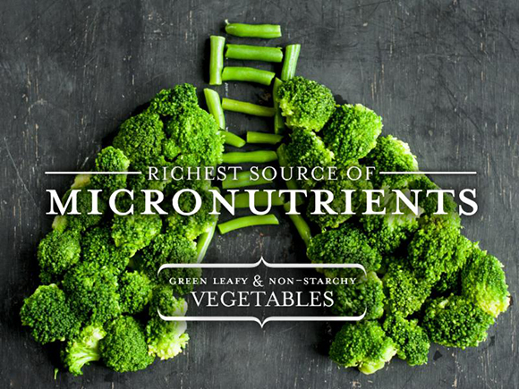 Richest Sources of Micronutrients: Green Leafy & Non-Starchy Vegetables